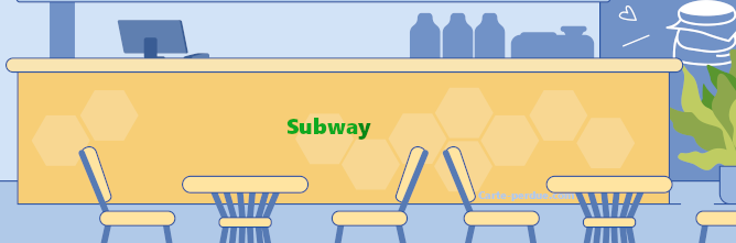 Carte Subway Perdue, que faire ?